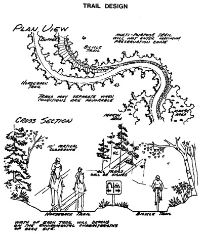 1 page - Insert diagram of trail map here